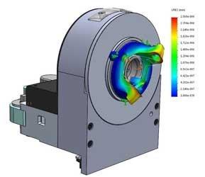 simulazione-meccanica